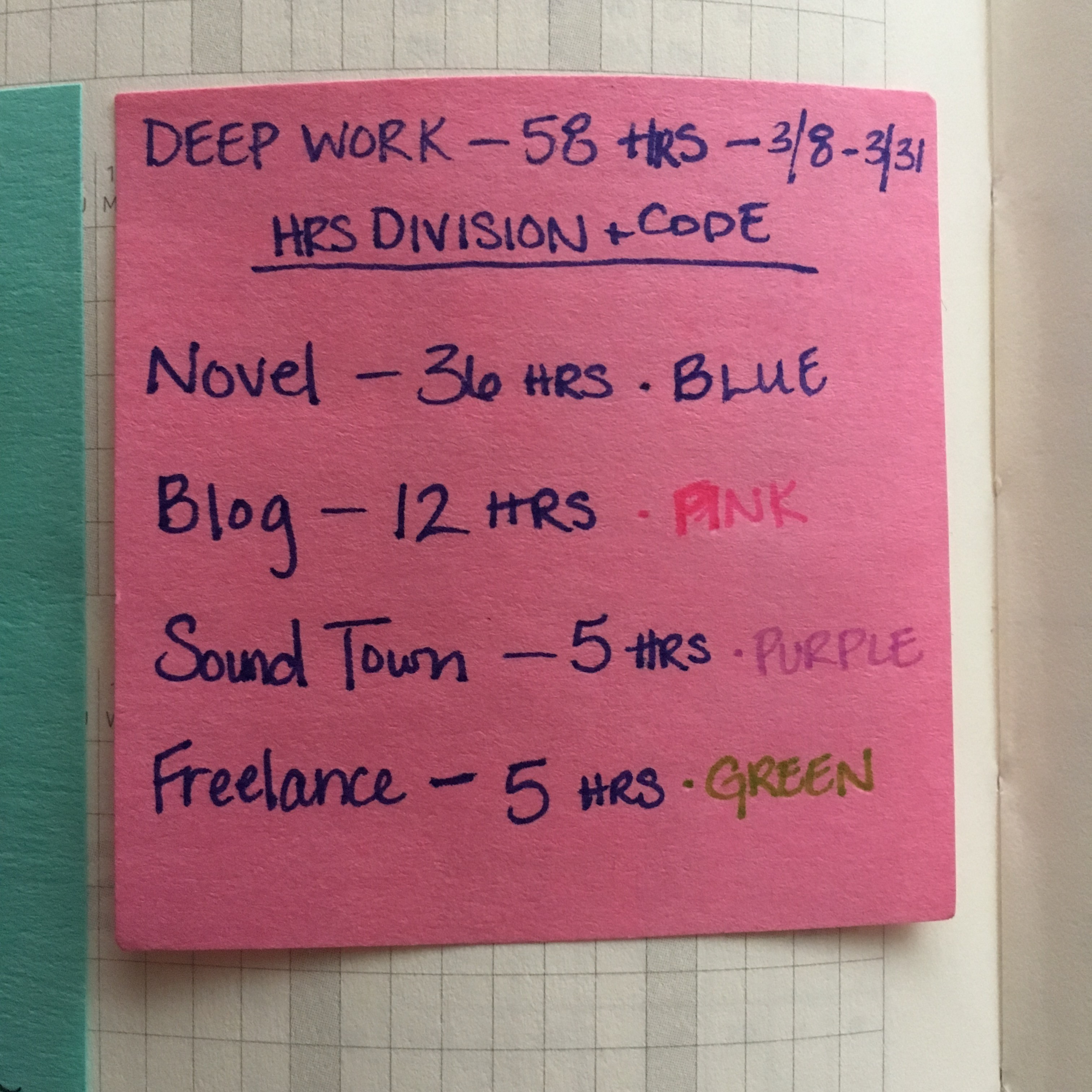 March Goals for Deep Work